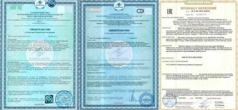 Сертификаты соответствия, свидетельства