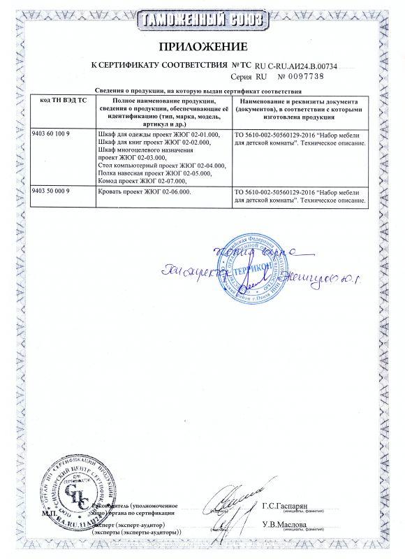 Приложение к Сертификату соответствия от 29.02.2016