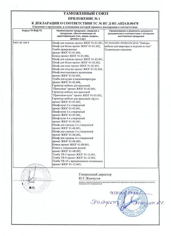 Приложение №1 к Декларации о соответствии