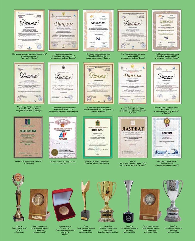 Наши награды: дипломы, свидетельства, сертификаты