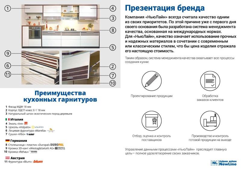 Преимущества наших кухонь (pdf файл)